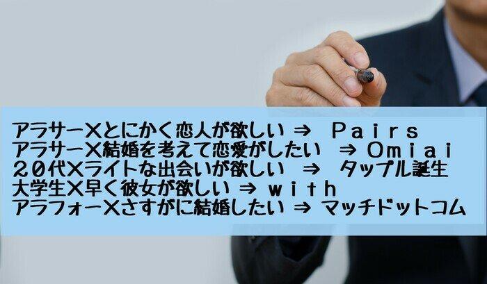 恋活アプリおすすめランキング【前半】